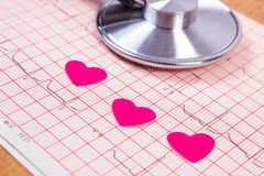 Hearts of paper and stethoscope on electrocardiogram graph, medicine and healthcare concept Stock Image