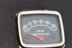 Heat indicator Royalty Free Stock Images
