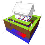 Heat pump diagram. Geothermal heat pump diagram Stock Image
