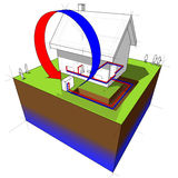 Heat pump diagram. Air source heat pump diagram Stock Image