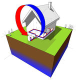 Heat pump diagram. Air source heat pump diagram Royalty Free Stock Photos