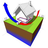 Heat pump diagram. Air source heat pump diagram Stock Photos