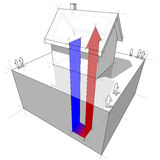 Heat pump diagram. Geothermal heat pump diagram of a house Stock Photography
