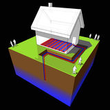Heat pump and floor heating diagram. Heat pump diagram of simple detached house with geothermal heat pump combined with floor heating Stock Images