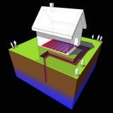 Heat pump and floor heating diagram Stock Images