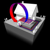 Heat pump and underfloor heating diagram. Diagram o simple detached house with air source heat pump and floor heating Royalty Free Stock Photography