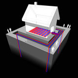 Heat pump/underfloorheating diagram Stock Photos