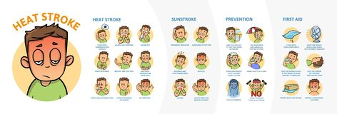 Heat stroke and sunstroke infographics. Signs, symptoms, and prvention. Information poster with text and character. Flat. Heat stroke and sunstroke infographics vector illustration