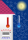 The heater in the house. The heater in the house in winter royalty free illustration