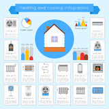 Heating and cooling infographics. Set with coldly cool heat hot vector illustration Royalty Free Stock Photography