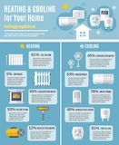 Heating And Cooling Infographics Royalty Free Stock Photos