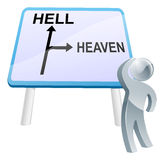 Heaven or hell sign Royalty Free Stock Photos