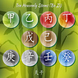 10 heavenly stems. Symbol from chinese hieroglyphs. Translation of 10 zodiac stems, feng shui signs hieroglyph Royalty Free Stock Image