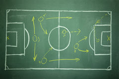 heblowanie futbolowa piłka nożna Fotografia Stock