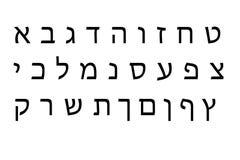 Hebreeuwse Alfabetreeks Stock Foto's
