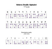 Hebrew Alphabet Braille. The font for blind people. Vector illustration Royalty Free Stock Photo