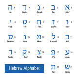Hebrew alphabet. Letters of Hebrew alphabet with names in english and sequence numbers. Vector illustration royalty free illustration