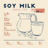 Hechos de la leche de soja, vector de la nutrición del drenaje de la mano ilustración del vector