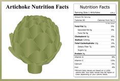 Hechos de la nutrición de la alcachofa Fotos de archivo libres de regalías
