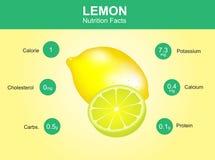 Hechos de la nutrición del limón, fruta del limón con la información, vector del limón Imagen de archivo
