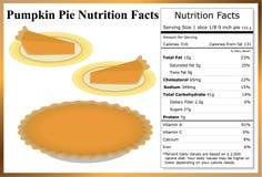 Hechos de la nutrición del pastel de calabaza Foto de archivo