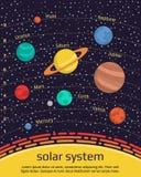 Heelal Infographic van Ons Zonnestelsel Stock Afbeelding