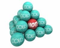 Heet versus Koude de Hitte Koele Temperatuur van de Ballenpiramide royalty-vrije illustratie