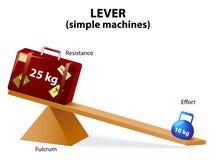 hefboom Diagram van een eenvoudige hefboom Stock Afbeelding