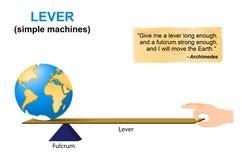 hefboom Eenvoudige Machines archimedes stock illustratie