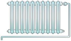 Heizungsheizkörper stock abbildung