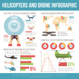 Helicopters And Drone Infographics Royalty Free Stock Photography