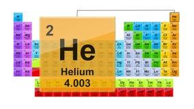 Helium för periodisk tabell 2 royaltyfri illustrationer