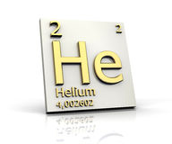 Helium form Periodic Table of Elements Royalty Free Stock Photography