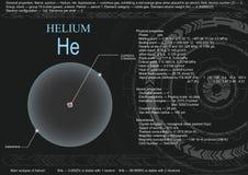Heliumatom Lizenzfreies Stockbild
