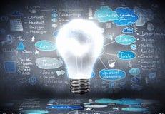Helle Ideen Lizenzfreies Stockfoto