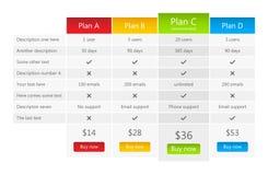 Helle Preiskalkulationstabelle mit einem empfohlenen Plan Stockfotografie