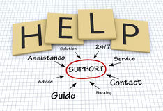 Help concept. Help, support as a background concept Stock Image