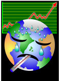 Help the earth. The world is in a serious condition. Temperature is increasing Stock Photography