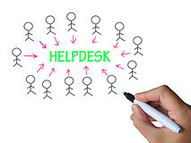 Helpdesk On Whiteboard Means Customer Stock Photography