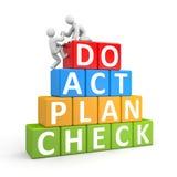 Helping hand. Plan Do Check Act metaphor Stock Image