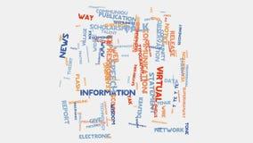 Hem- animering för typografi för moln för ord för begrepp för anförande för kommunikationsspråk Arkivfoton