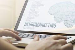 Hem- beräknande neuromarketing Fotografering för Bildbyråer