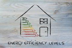 Hem- energieffektivitetsvärderingar royaltyfri illustrationer