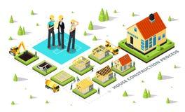 Hem- konstruktion Husbyggandeetapper Isometrisk process för stugabyggnadsuppförande från fundamentet som ska takläggas isolerat stock illustrationer