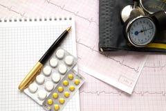 Hemopiezometer för att mäta blodtryck, preventivpillerar och ECG-provet royaltyfria foton