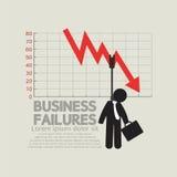 Henker mit Abnahme-Diagramm-Unternehmenszusammenbruch-Konzept vektor abbildung