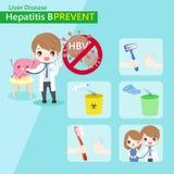 Hepatitis b prevent Royalty Free Stock Photo