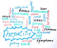 Hepatitis word cloud Stock Images