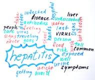 Hepatitis word cloud. Word diagram on hepatitis. Handwritten Stock Images