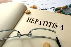 Hepatitis A Royalty Free Stock Image